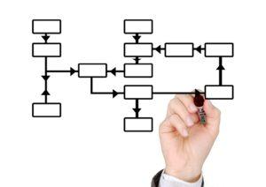 AEC - Techniques de gestion de projet - LCA.5A