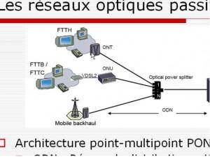 Télécom 3 - Les protocoles de télécommunication